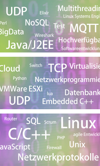 LinkeSpalte Branchen SoftwareIndustrie